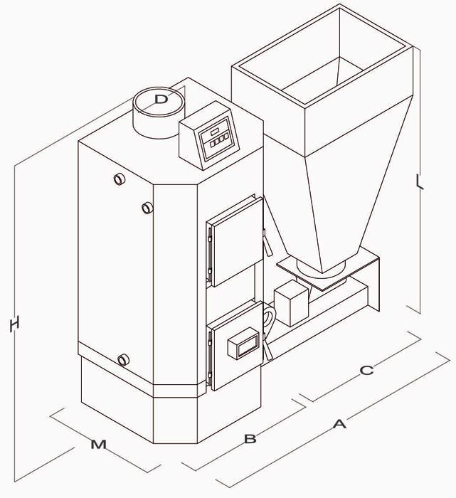 Caldaie Policombustibili - Mod. Mini - Camini & Camini - TCM